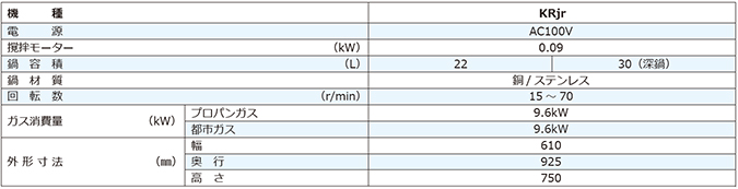 小型沸腾搅拌机KRjr(燃气加热)规格